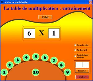 La conjugaison dynamique - Youtube table de multiplication ...